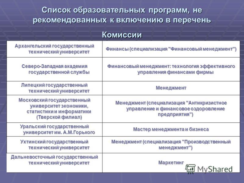 Список образовательных программ, не рекомендованных к включению в перечень Комиссии Архангельский государственный технический университет Финансы (специализация