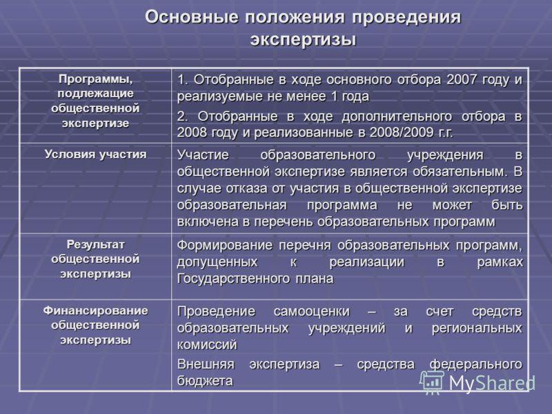 Основные положения проведения экспертизы Программы, подлежащие общественной экспертизе 1. Отобранные в ходе основного отбора 2007 году и реализуемые не менее 1 года 2. Отобранные в ходе дополнительного отбора в 2008 году и реализованные в 2008/2009 г