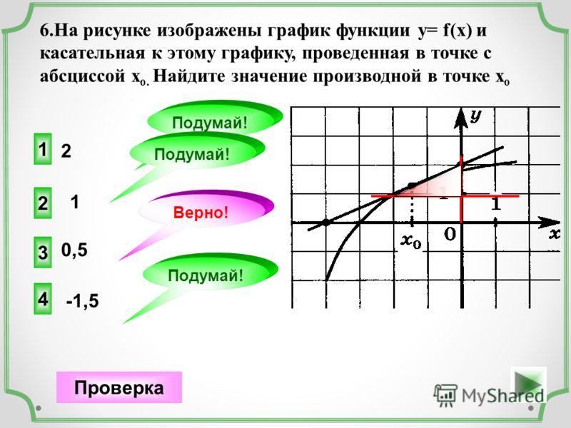 2 3 Верно! Проверка 1 1 Подумай! 0,5 2 Подумай! -1,5 4 Подумай! 6.На рисунке изображены график функции у= f(x) и касательная к этому графику, проведенная в точке с абсциссой х о. Найдите значение производной в точке х о