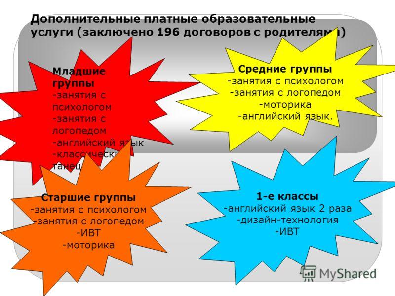 DIAKOV.NET | Скачать программы бесплатно