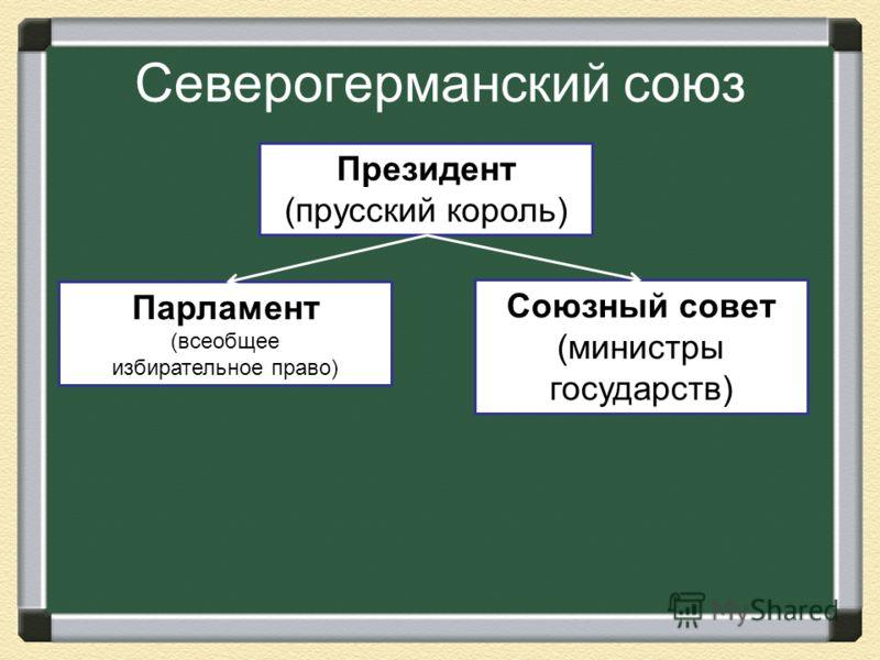 Северогерманский союз Президент (прусский король) Парламент (всеобщее избирательное право) Союзный совет (министры государств)