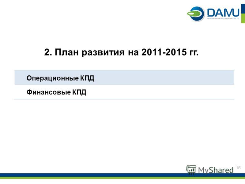 2. План развития на 2011-2015 гг. Операционные КПД Финансовые КПД 16