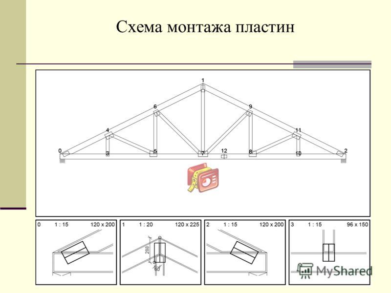Схема монтажа пластин
