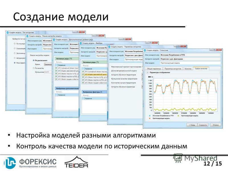 Создание модели Настройка моделей разными алгоритмами Контроль качества модели по историческим данным 12 / 15