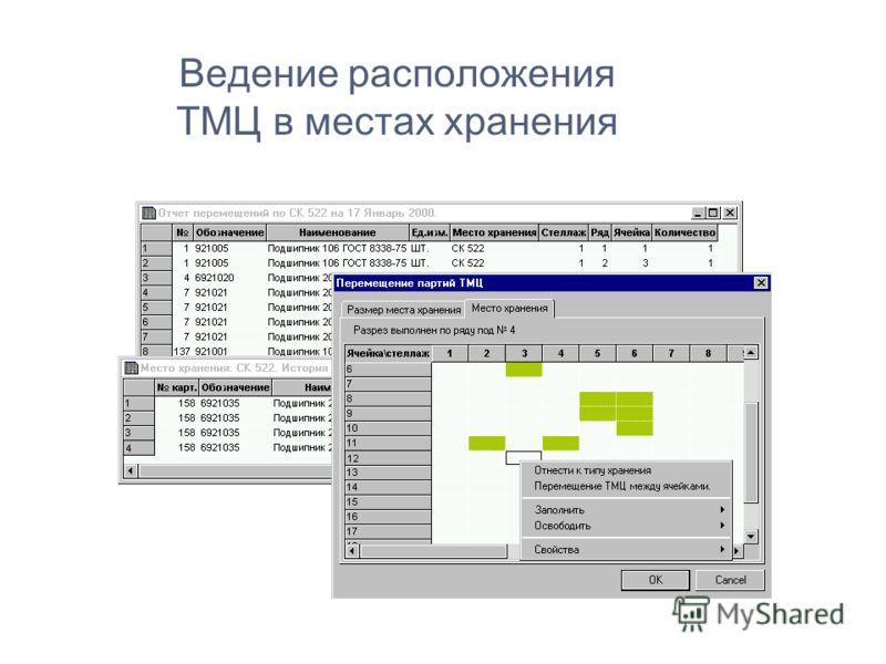 Ведение расположения ТМЦ в местах хранения