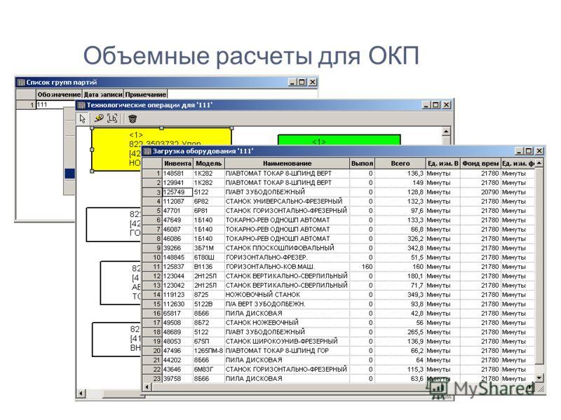 Объемные расчеты для ОКП