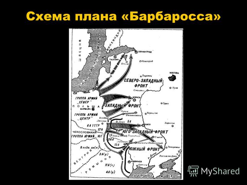 Схема плана «Барбаросса»