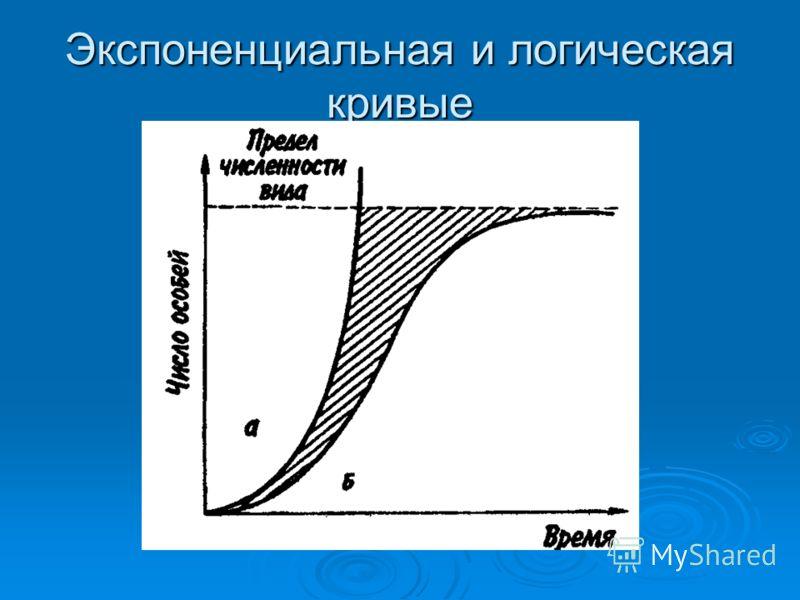 Экспоненциальная и логическая кривые