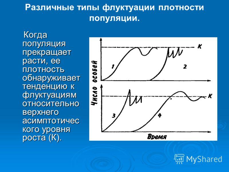 Различные типы флуктуации плотности популяции. Когда популяция прекращает расти, ее плотность обнаруживает тенденцию к флуктуациям относительно верхнего асимптотичес кого уровня роста (К). Когда популяция прекращает расти, ее плотность обнаруживает т