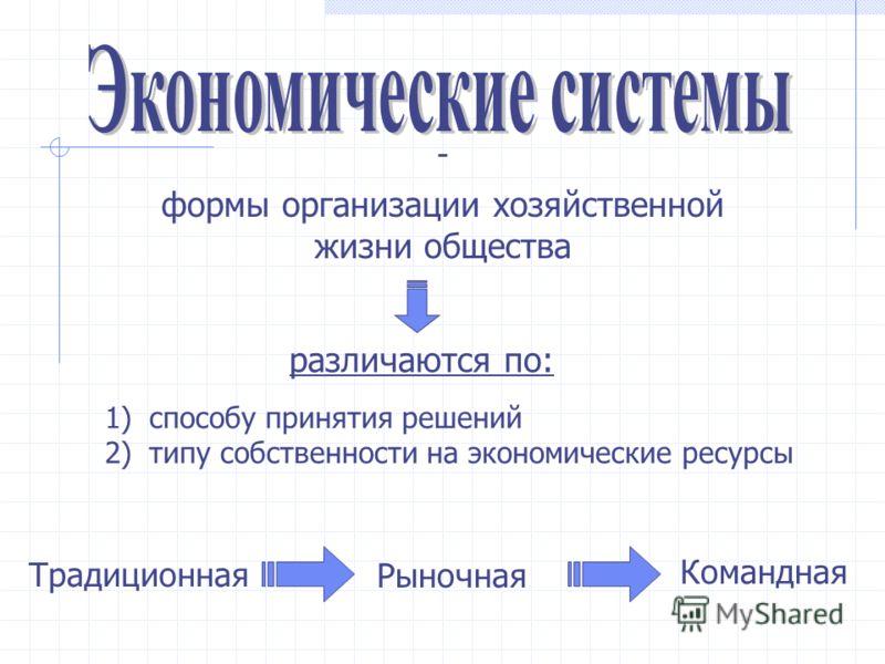- формы организации хозяйственной жизни общества 1)cпособу принятия решений 2)типу собственности на экономические ресурсы различаются по: Традиционная Рыночная Командная