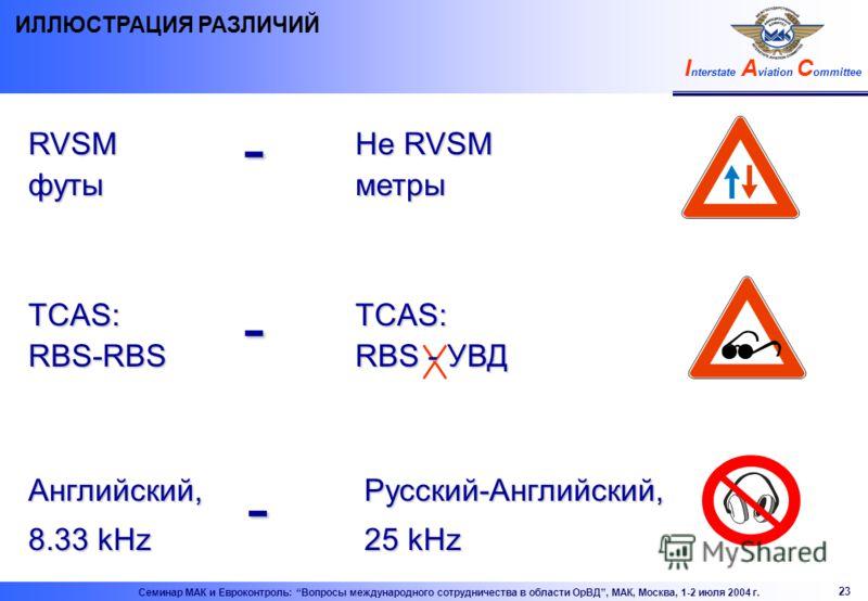 I nterstate A viation C ommittee 23 Семинар МАК и Евроконтроль: Вопросы международного сотрудничества в области ОрВД, МАК, Москва, 1-2 июля 2004 г. RVSM футы Не RVSM метры - TCAS: RBS - УВД TCAS: RBS-RBS - Английский, 8.33 kHz Русский-Английский, 25