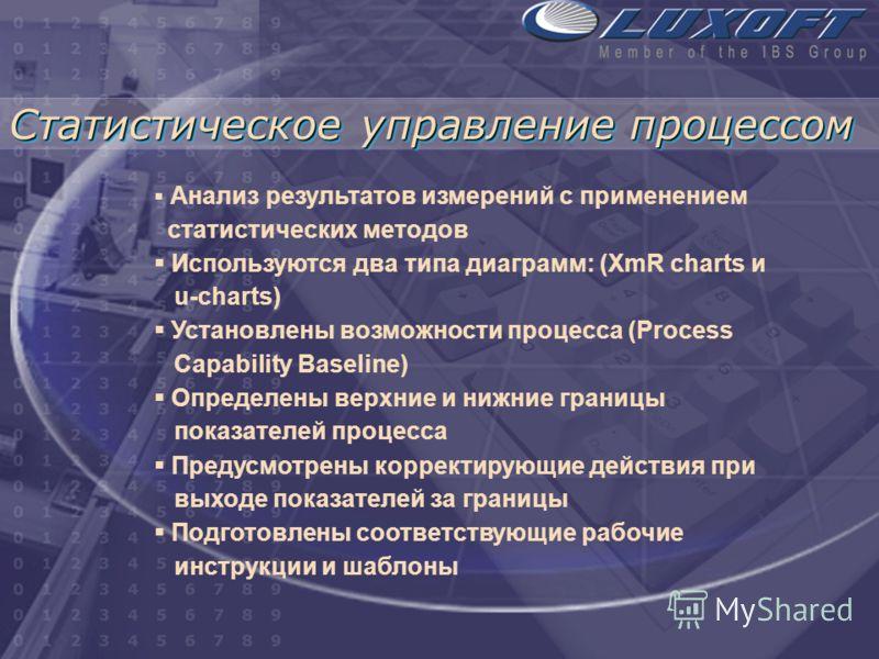 Результаты проектных QA-аудитов (июль 2000 – июнь 2002)