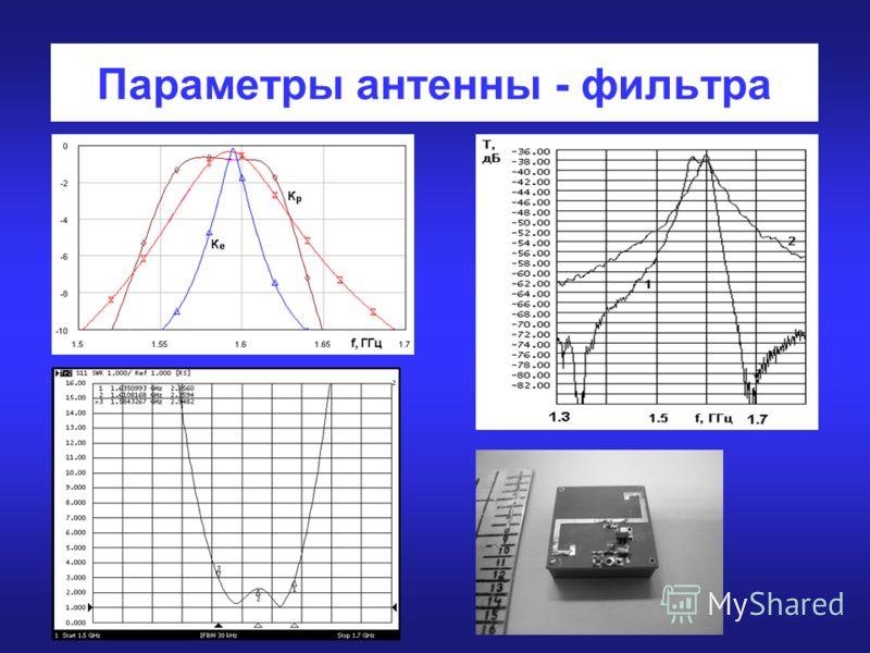 Параметры антенны - фильтра в