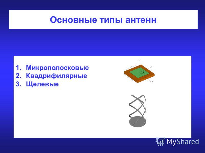 Основные типы антенн в 1.Микрополосковые 2.Квадрифилярные 3.Щелевые