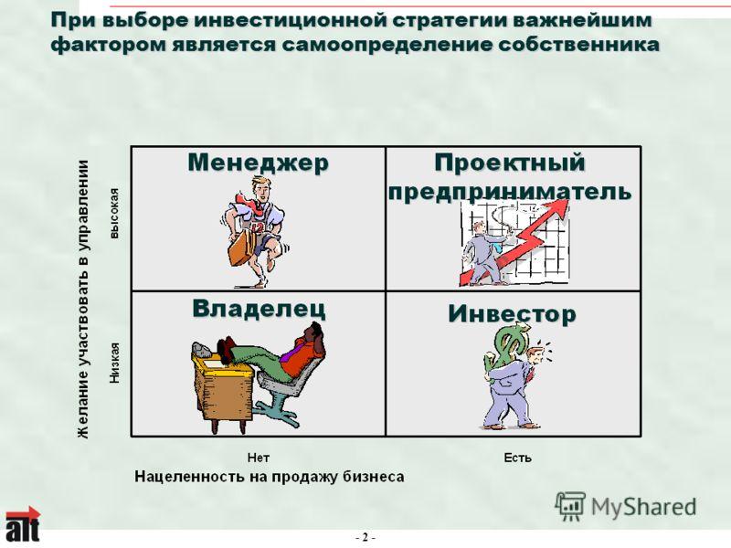 - 2 - При выборе инвестиционной стратегии важнейшимфактором является самоопределение собственника
