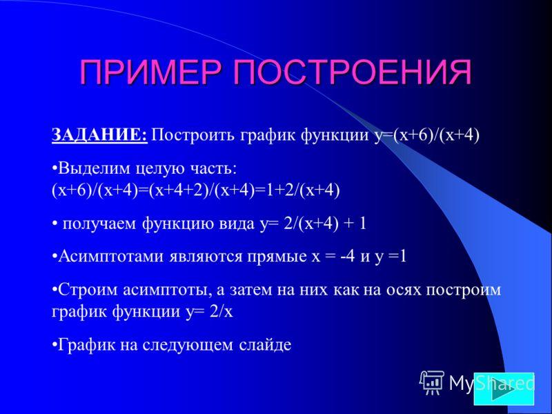 ПРИМЕР ПОСТРОЕНИЯ ЗАДАНИЕ: Построить график функции у=(х+6)/(х+4) Выделим целую часть: (х+6)/(х+4)=(х+4+2)/(х+4)=1+2/(х+4) получаем функцию вида у= 2/(х+4) + 1 Асимптотами являются прямые х = -4 и у =1 Строим асимптоты, а затем на них как на осях пос