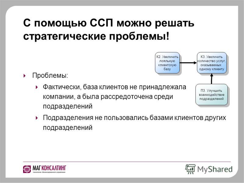Сбалансированная система показателей Стратегия компании Финансы Клиенты Процессы Развитие Стратегически е цели Показат ели Значе ния Инициативы Увеличить количество услуг, оказываемых каждому клиенту Количес тво договоро в на клиента > 2Система типов