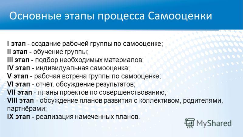 Основные этапы процесса Самооценки I этап - создание рабочей группы по самооценке; II этап - обучение группы; III этап - подбор необходимых материалов; IV этап - индивидуальная самооценка; V этап - рабочая встреча группы по самооценке; VI этап - отчё