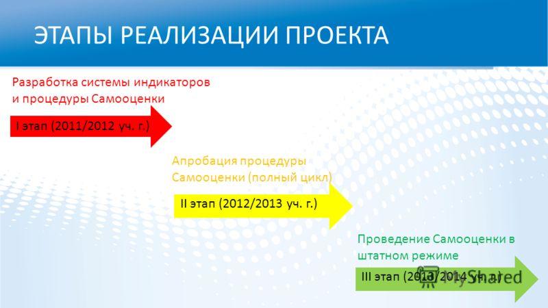 ЭТАПЫ РЕАЛИЗАЦИИ ПРОЕКТА I этап (2011/2012 уч. г.) III этап (2013/2014 уч. г.) II этап (2012/2013 уч. г.) Разработка системы индикаторов и процедуры Самооценки Апробация процедуры Самооценки (полный цикл) Проведение Самооценки в штатном режиме