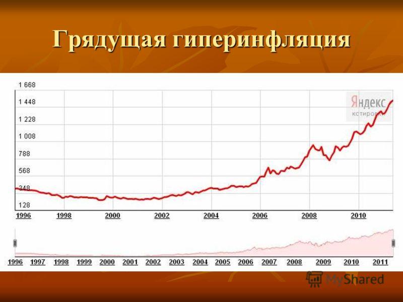 Грядущая гиперинфляция