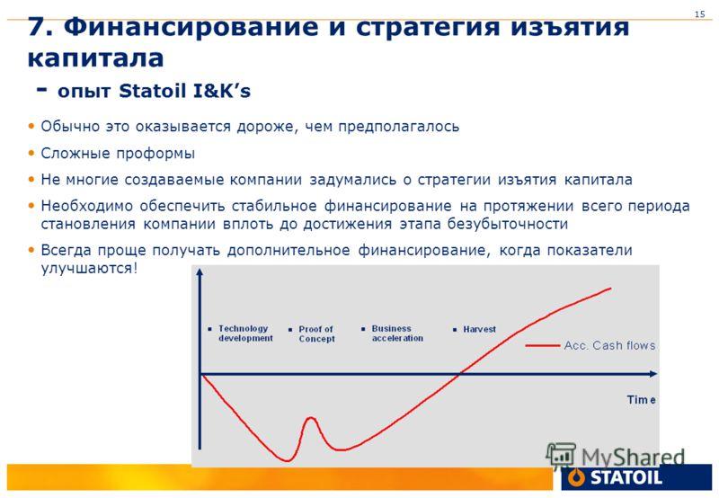 15 7. Финансирование и стратегия изъятия капитала - опыт Statoil I&Ks Обычно это оказывается дороже, чем предполагалось Сложные проформы Не многие создаваемые компании задумались о стратегии изъятия капитала Необходимо обеспечить стабильное финансиро