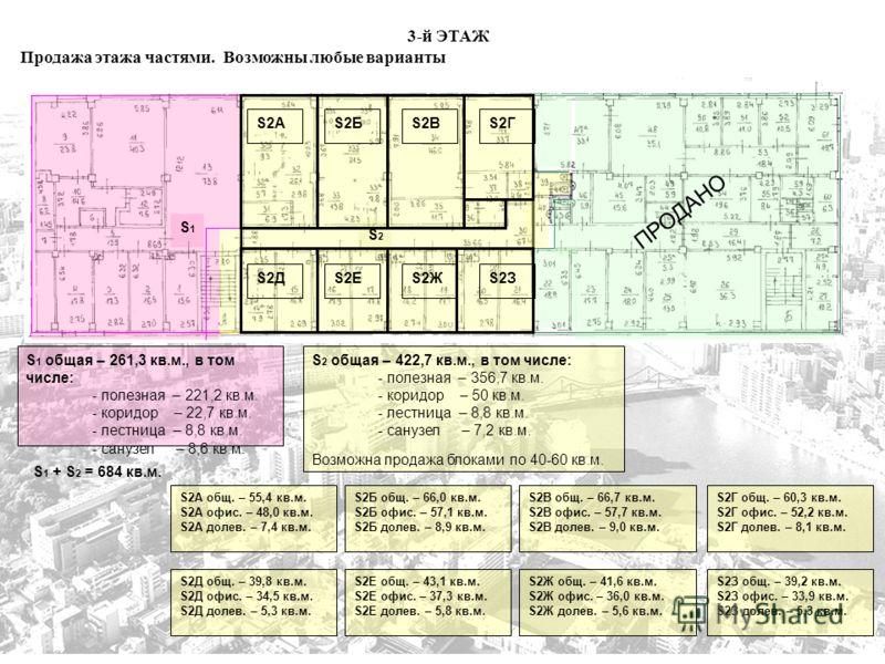 S 1 общая – 261,3 кв.м., в том числе: - полезная – 221,2 кв.м. - коридор – 22,7 кв.м. - лестница – 8,8 кв.м. - санузел – 8,6 кв.м. S 2 общая – 422,7 кв.м., в том числе: - полезная – 356,7 кв.м. - коридор – 50 кв.м. - лестница – 8,8 кв.м. - санузел –