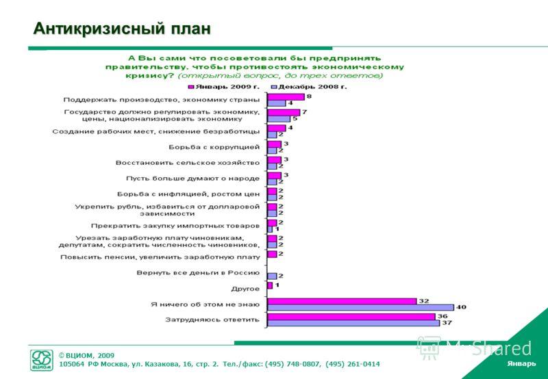 © ВЦИОМ, 2009 105064 РФ Москва, ул. Казакова, 16, стр. 2. Тел./факс: (495) 748-0807, (495) 261-0414 Январь Антикризисный план