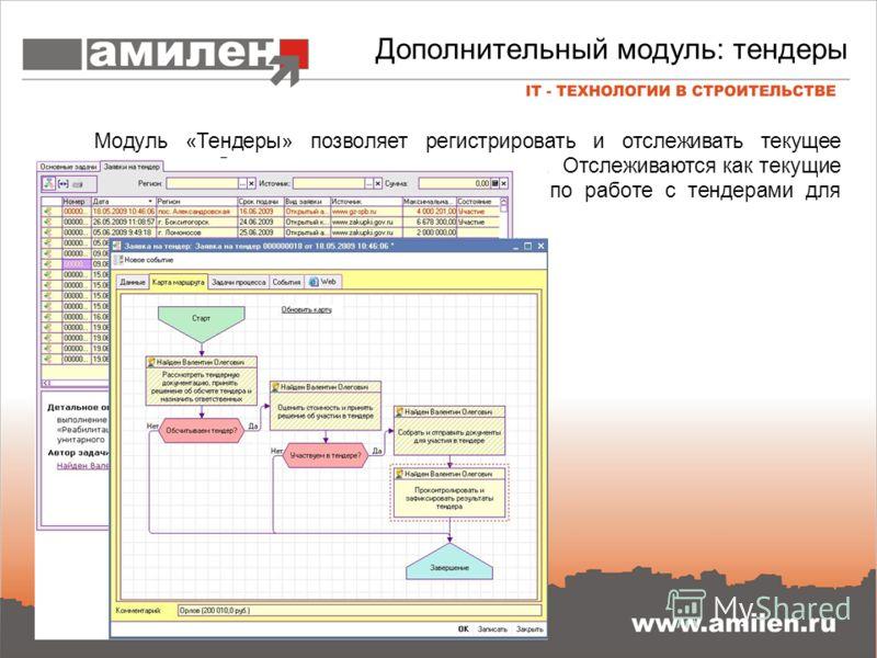 Дополнительный модуль: тендеры Модуль «Тендеры» позволяет регистрировать и отслеживать текущее состояние и работу по всем тендерам компании. Отслеживаются как текущие задачи так и предоставляется сводный отчет по работе с тендерами для руководства.