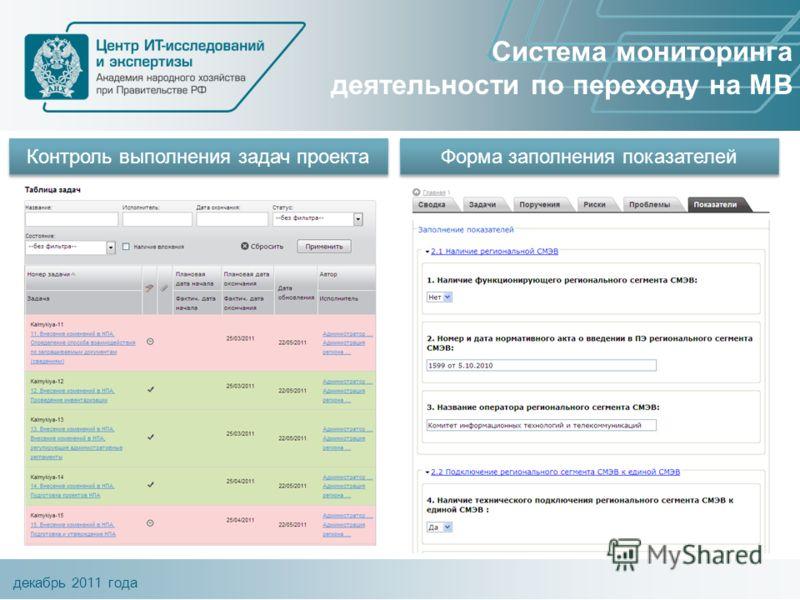 декабрь 2011 года Контроль выполнения задач проекта Форма заполнения показателей Система мониторинга деятельности по переходу на МВ