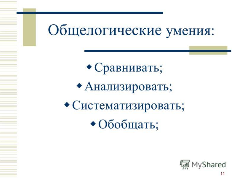 1 Общелогические умения: Сравнивать; Анализировать; Систематизировать; Обобщать;