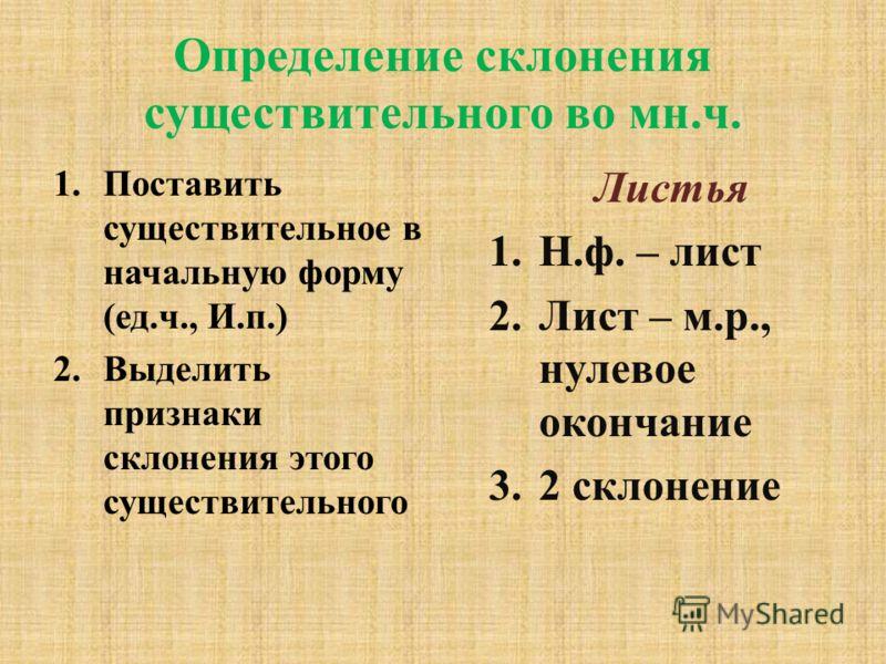 Определение склонения существительного во мн.ч. 1.Поставить существительное в начальную форму (ед.ч., И.п.) 2.Выделить признаки склонения этого существительного Листья 1.Н.ф. – лист 2.Лист – м.р., нулевое окончание 3.2 склонение