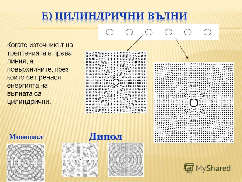 Дипол Когато източникът на трептенията е права линия, а повърхнините, през които се пренася енергията на вълната са цилиндрични. Монопол