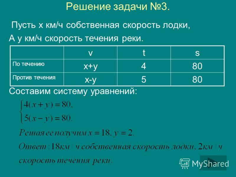 Решение задачи 3. Пусть х км/ч собственная скорость лодки, А у км/ч скорость течения реки. Составим систему уравнений: vts По течению х+у480 Против течения х-у580