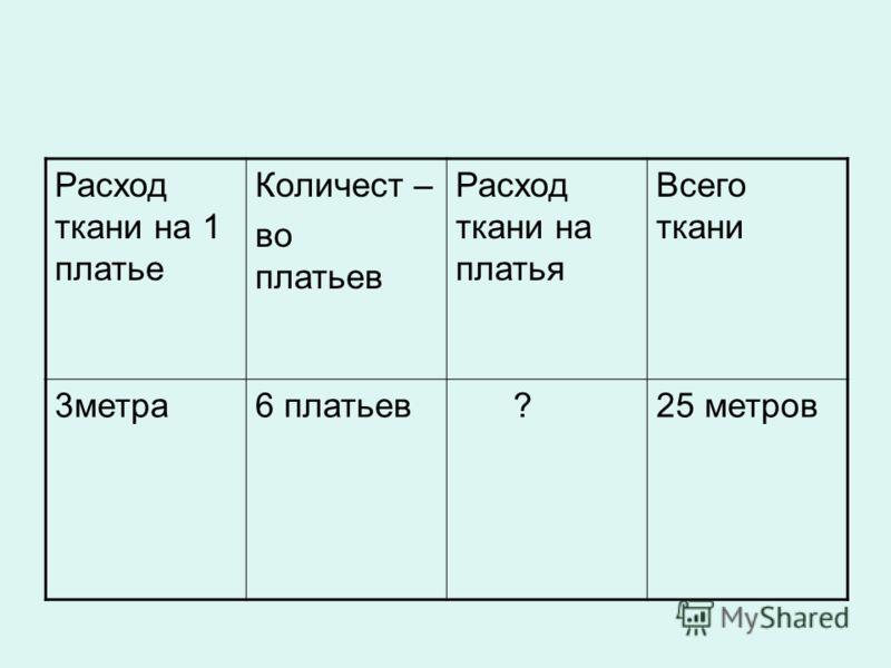 Стр. 66 1 Стр. 66 3