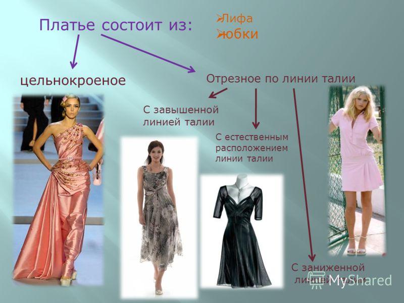 Платье состоит из: Лифа юбки Отрезное по линии талии цельнокроеное С завышенной линией талии С естественным расположением линии талии С заниженной линией талии
