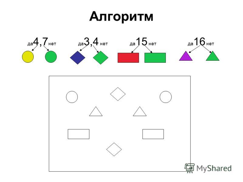 Алгоритм да 4,7 нет да 3,4 нет да 15 нет да 16 нет
