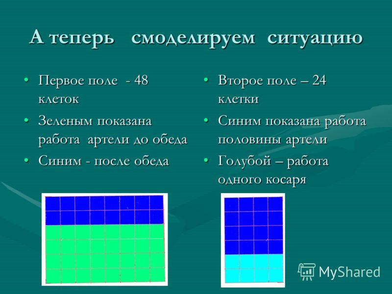 Первое поле - 48 клетокПервое поле - 48 клеток Зеленым показана работа артели до обедаЗеленым показана работа артели до обеда Синим - после обедаСиним - после обеда Второе поле – 24 клеткиВторое поле – 24 клетки Синим показана работа половины артелиС