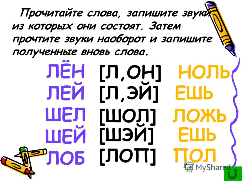 ЛЁН ЛЕЙ ШЕЛ ШЕЙ ЛОБ Прочитайте слова, запишите звуки из которых они состоят. Затем прочтите звуки наоборот и запишите полученные вновь слова. [Л,ОН] НОЛЬ [Л,ЭЙ] ЕШЬ [ШОЛ] ЛОЖЬ [ШЭЙ] ЕШЬ [ЛОП] ПОЛ