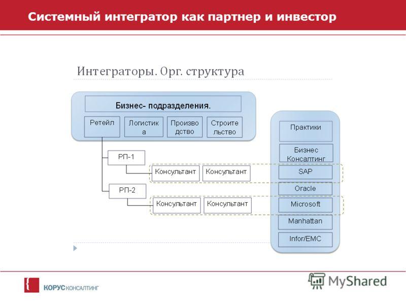 Системный интегратор как партнер и инвестор