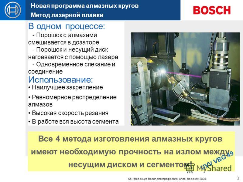 Новая программа алмазных отрезных кругов Конференция Bosch для профессионалов. Воронеж 2005. 3 Все 4 метода изготовления алмазных кругов имеют необходимую прочность на излом между несущим диском и сегментом! UVV VBG 49 Наилучшее закрепление Равномерн