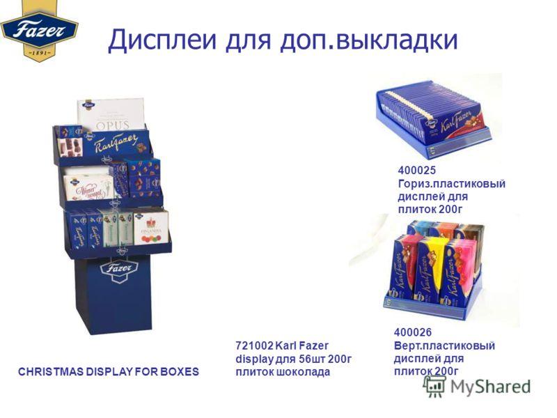 Дисплеи для доп.выкладки CHRISTMAS DISPLAY FOR BOXES 721002 Karl Fazer display для 56шт 200г плиток шоколада 400026 Верт.пластиковый дисплей для плиток 200г 400025 Гориз.пластиковый дисплей для плиток 200г