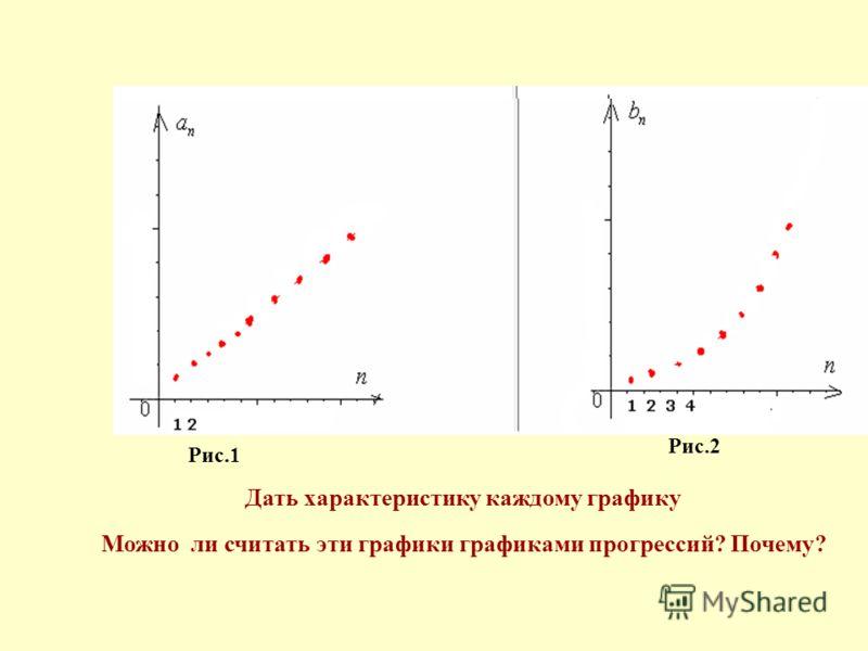 Рис.1 Рис.2 Дать характеристику каждому графику Можно ли считать эти графики графиками прогрессий? Почему?