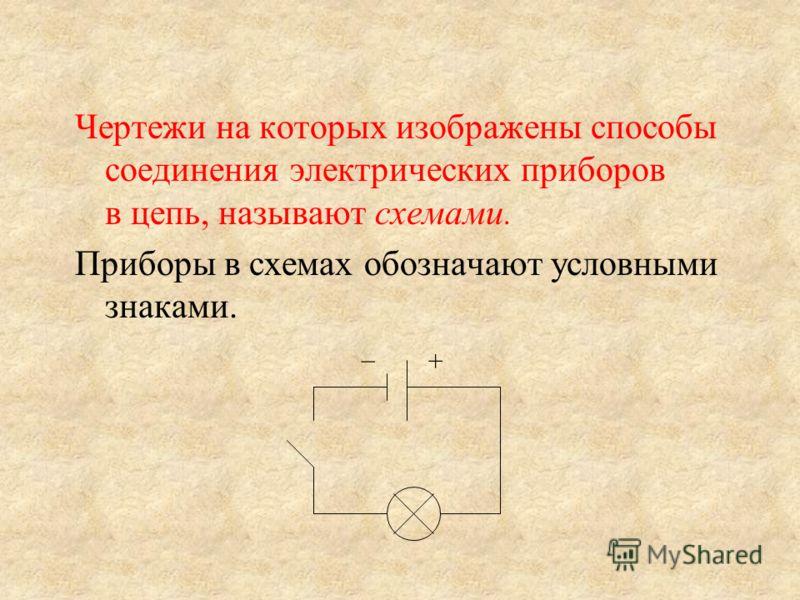 Чертежи на которых изображены способы соединения электрических приборов в цепь, называют схемами. Приборы в схемах обозначают условными знаками. + _