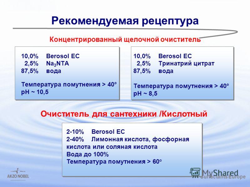 Surfactants Europe /gbk Рекомендуемая рецептура 10,0%Berosol EC 2,5%Тринатрий цитрат 87,5%вода Температура помутнения > 40° pH ~ 8,5 10,0%Berosol EC 2,5%Na 3 NTA 87,5%вода Температура помутнения > 40° pH ~ 10,5 2-10%Berosol EC 2-40%Лимонная кислота,
