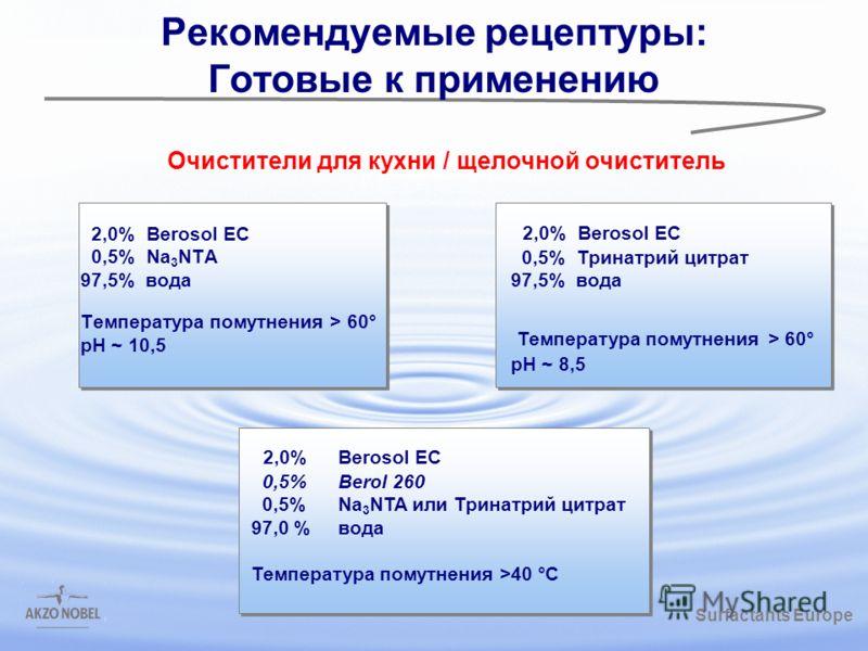 Surfactants Europe /gbk Рекомендуемые рецептуры: Готовые к применению 2,0% Berosol EC 0,5% Na 3 NTA 97,5% вода Температура помутнения > 60° pH ~ 10,5 2,0% Berosol EC 0,5% Тринатрий цитрат 97,5% вода Температура помутнения > 60° pH ~ 8,5 2,0% Berosol