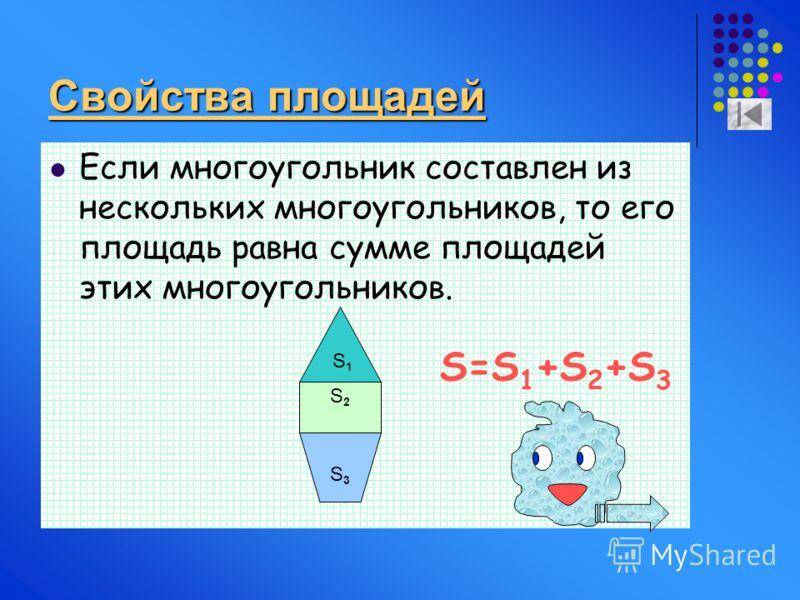 Свойства площадей Если многоугольник составлен из нескольких многоугольников, то его площадь равна сумме площадей этих многоугольников. S2 S3 S1 S=S 1 +S 2 +S 3