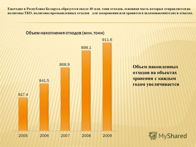 Объем накопленных отходов на объектах хранения с каждым годом увеличивается