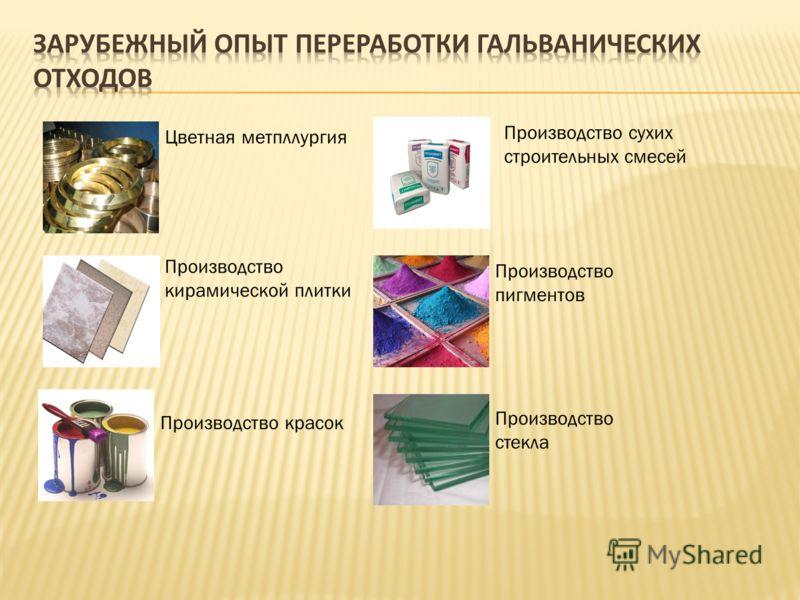 Производство красок Производство пигментов Производство сухих строительных смесей Производство кирамической плитки Цветная метпллургия Производство стекла