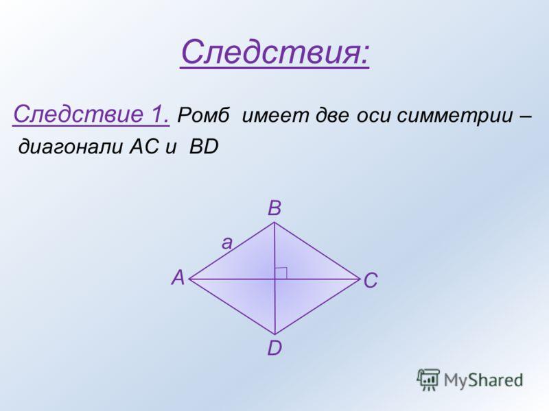 Следствия: Следствие 1. Ромб имеет две оси симметрии – диагонали AC и BD A B C D a