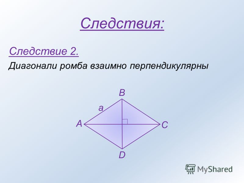Следствие 2. Диагонали ромба взаимно перпендикулярны A B C D a